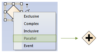 sparx enterprise architect hint bpmn gateway