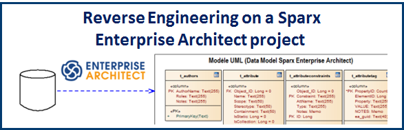 reverse database sparx enterprise architect dll title