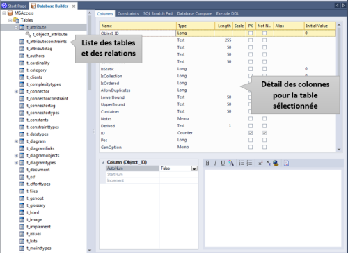 sparx enterprise db builder contenu