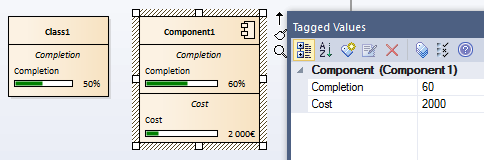 progress bar tagged value type