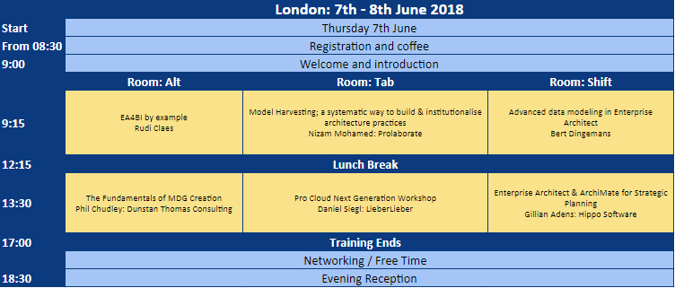 EA User Group Londres 2018 Programme formations Sparx