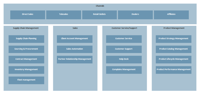 diagram custom style application sparxsystems_enterprise_architect_15