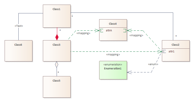 enterprise architect class diagram data model sample