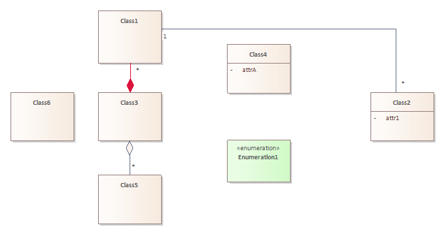 class diagram data model result set visible relationships with sparxsystems enterprise architect addin