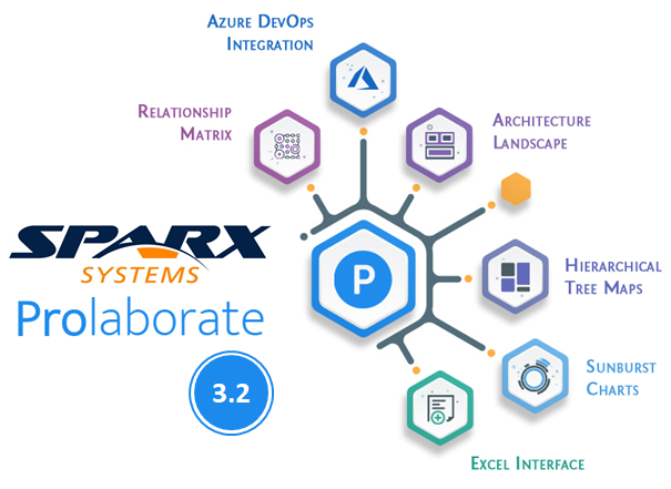 Prolaborate 3.2 SparxSystems web