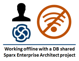 sparx enterprise architect working offline